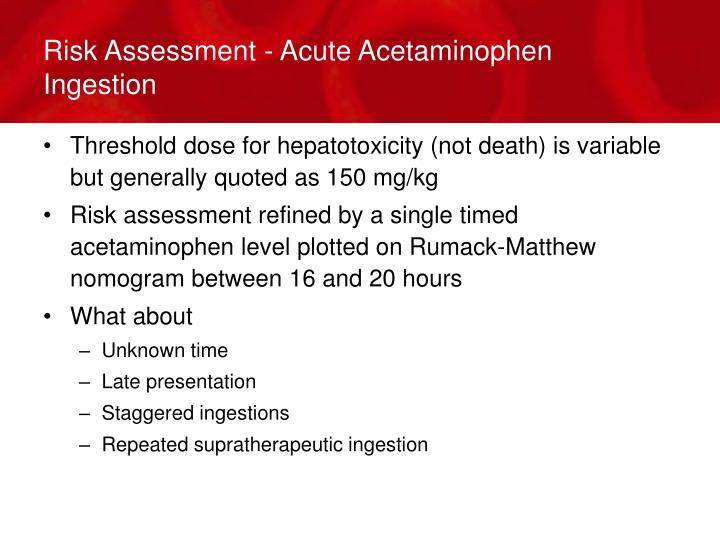 Risk Assessment - Acute Acetaminophen Ingestion