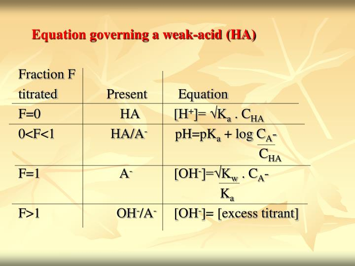 Equation governing a weak-acid (HA)