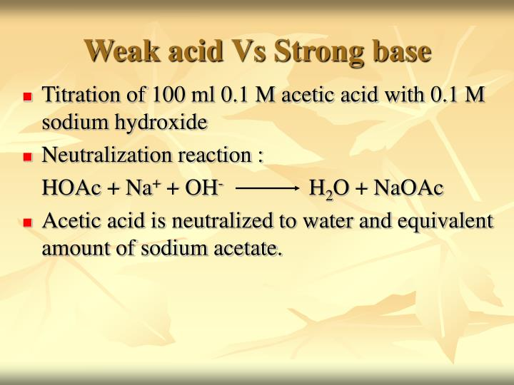 Weak acid Vs Strong base