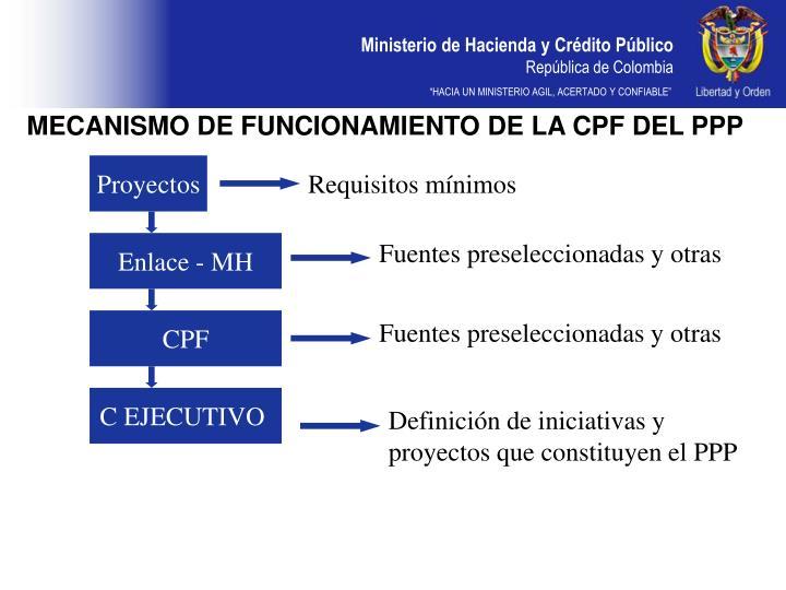 MECANISMO DE FUNCIONAMIENTO DE LA CPF DEL PPP