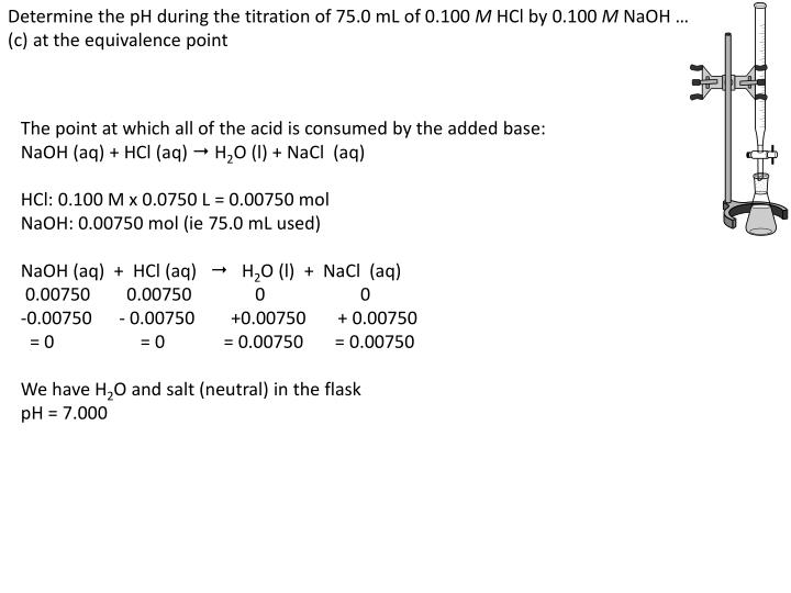 Determine the pH during the titration of 75.0 mL of 0.100