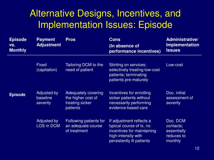 Alternative Designs, Incentives, and Implementation Issues: Episode