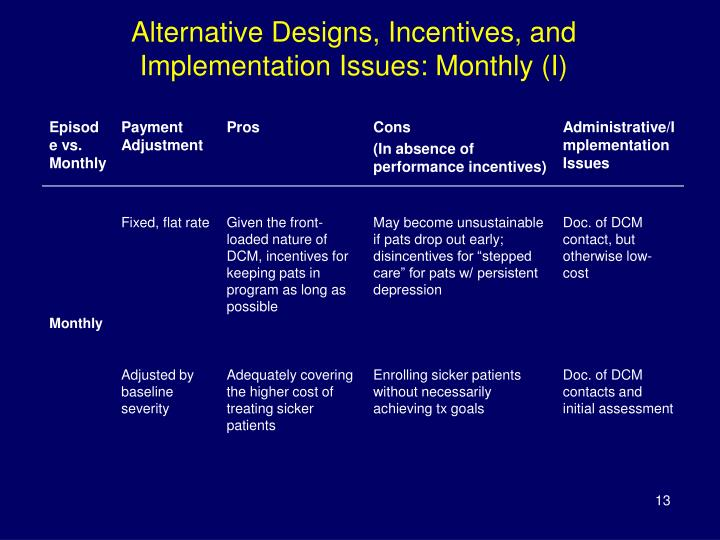 Alternative Designs, Incentives, and Implementation Issues: Monthly (I)