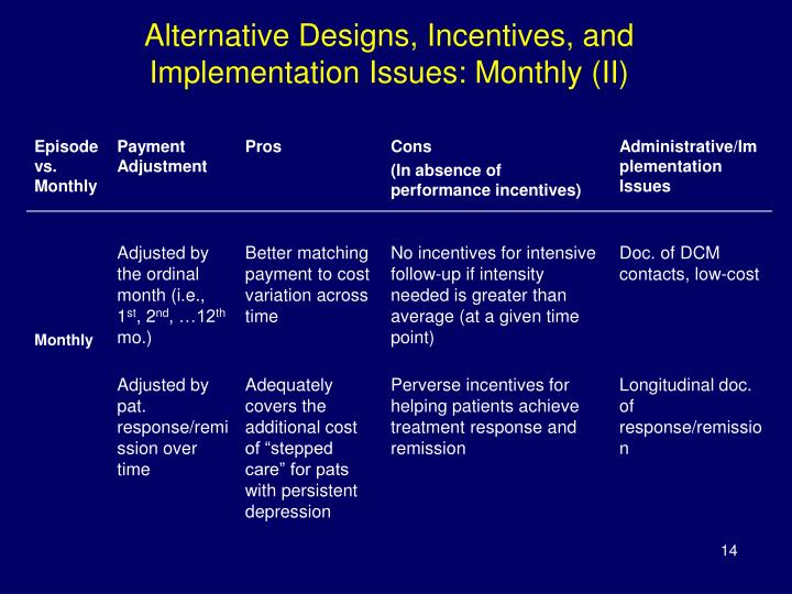 Alternative Designs, Incentives, and Implementation Issues: Monthly (II)