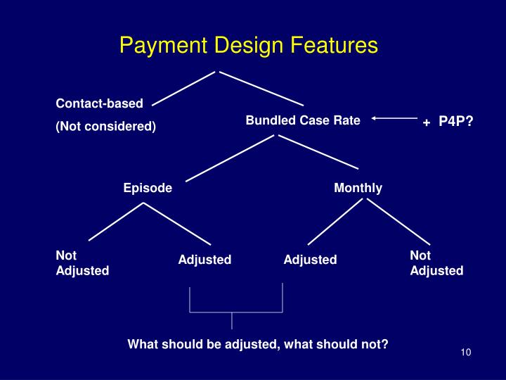 Payment Design Features