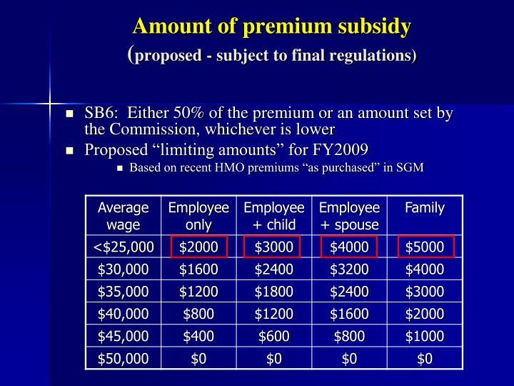 Amount of premium subsidy
