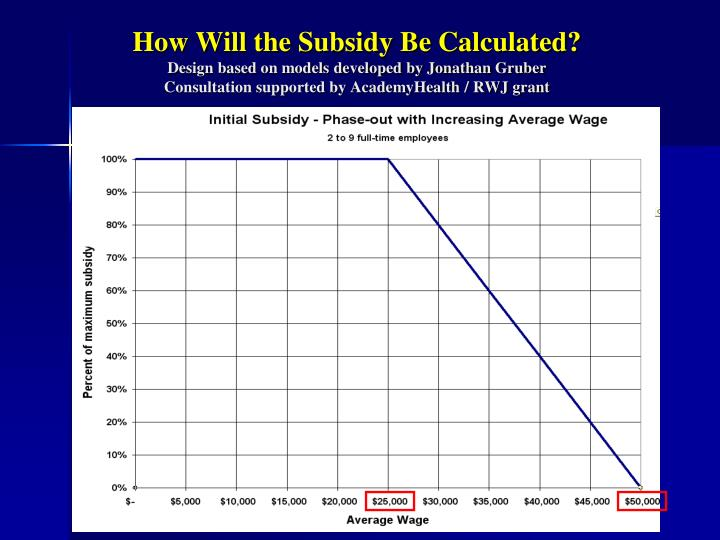 How Will the Subsidy Be Calculated?