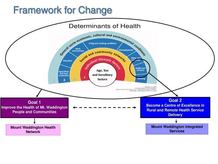 Framework for Change