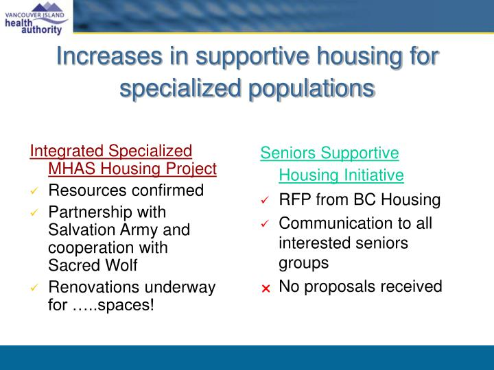 Integrated Specialized MHAS Housing Project