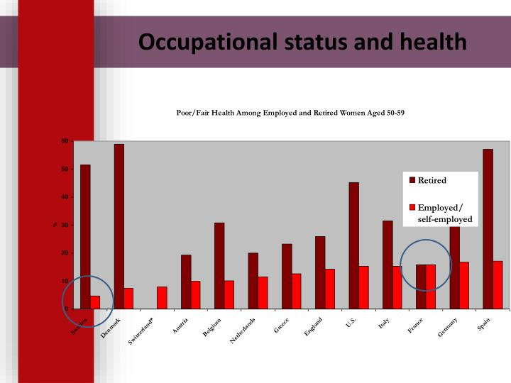 Occupational status and health