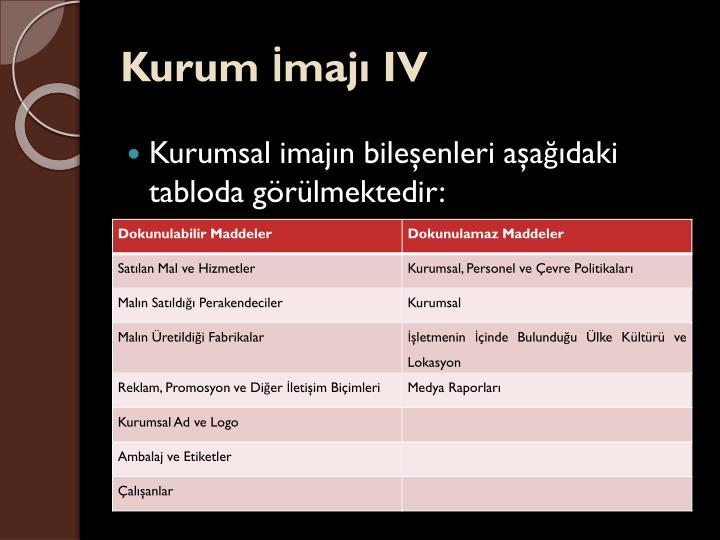 Kurum İmajı IV