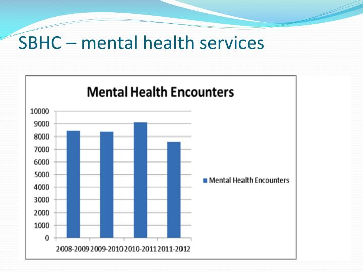 SBHC – mental health services