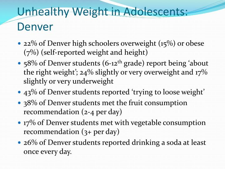 Unhealthy Weight in Adolescents: Denver