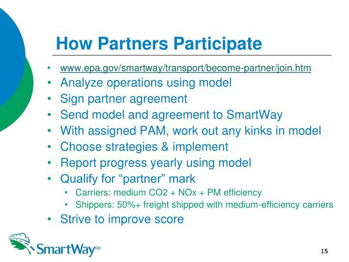 How Partners Participate