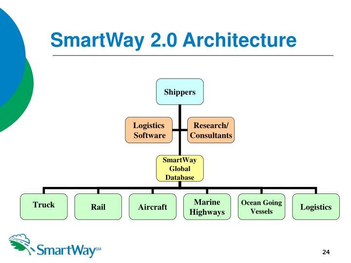 SmartWay 2.0 Architecture