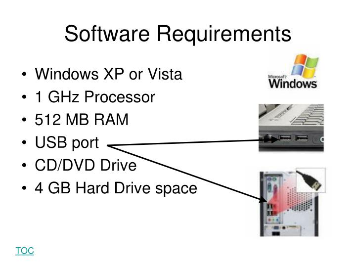 Software Requirements