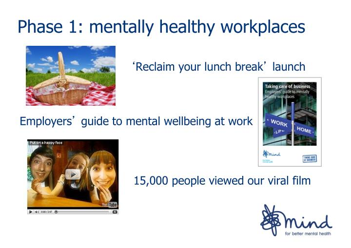 Phase 1: mentally healthy workplaces