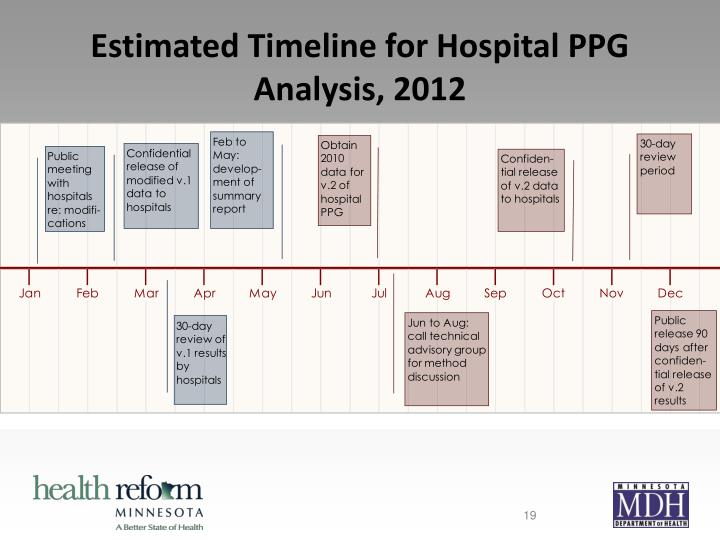 Estimated Timeline for Hospital PPG Analysis, 2012
