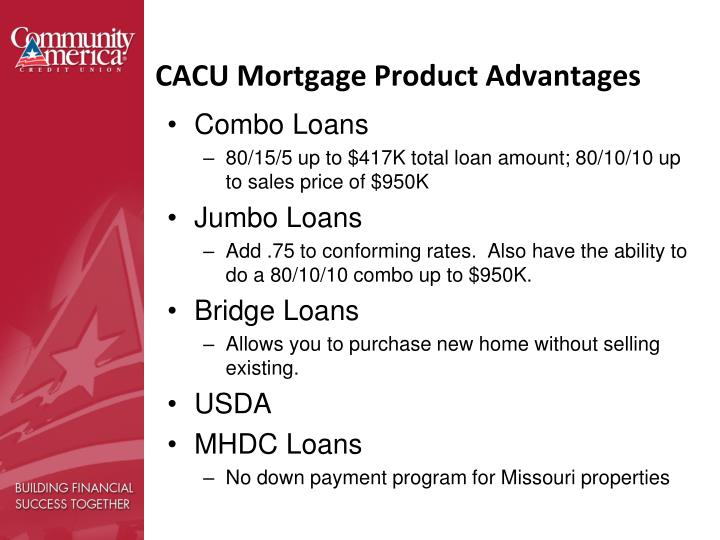 CACU Mortgage Product Advantages