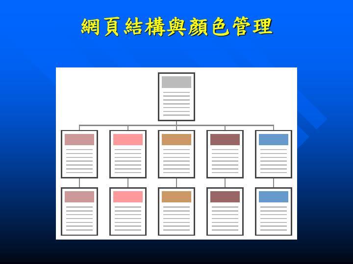 網頁結構與顏色管理
