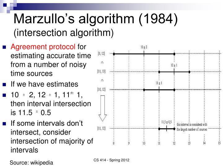 Marzullo's algorithm (1984)
