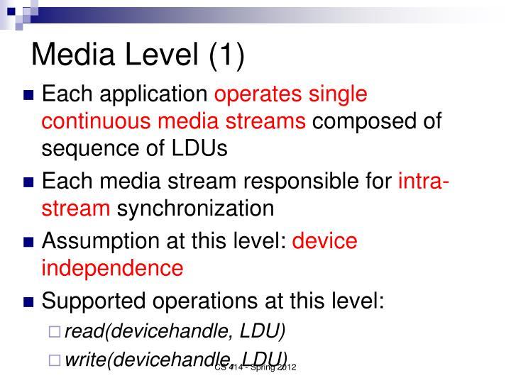 Media Level (1)