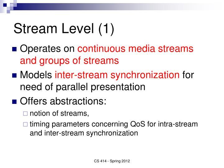 Stream Level (1)
