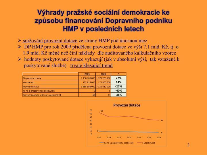 Výhrady pražské sociální demokracie ke způsobu financování Dopravního podniku HMP v posledních letech