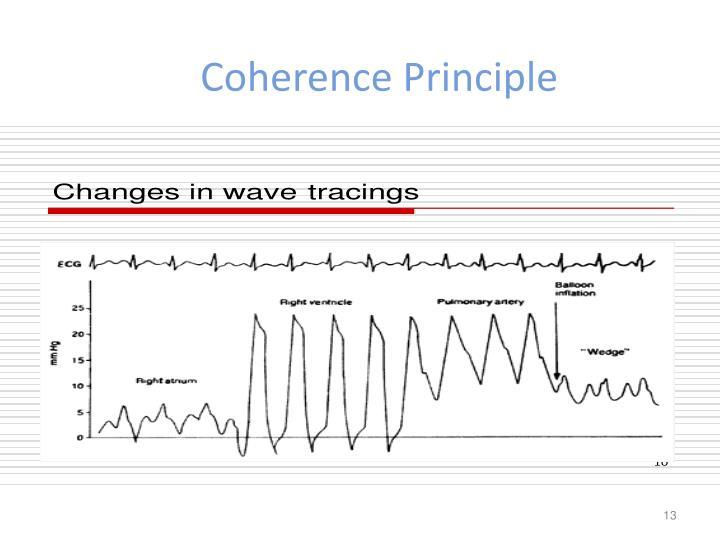 Coherence Principle