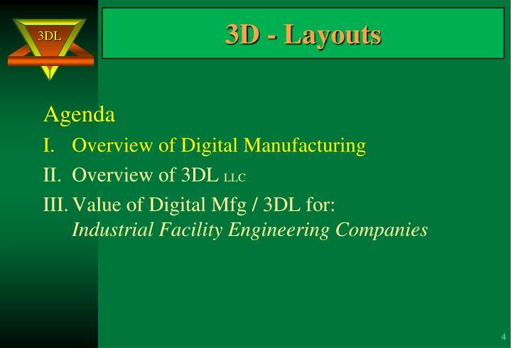 3D - Layouts