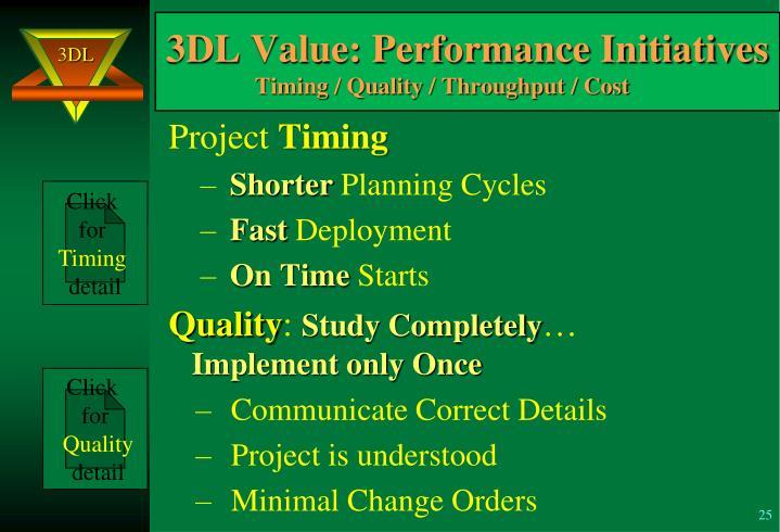 3DL Value: Performance Initiatives