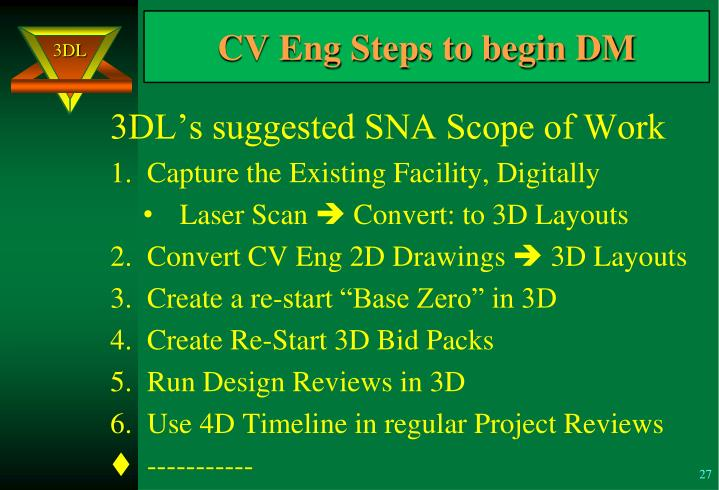 CV Eng Steps to begin DM