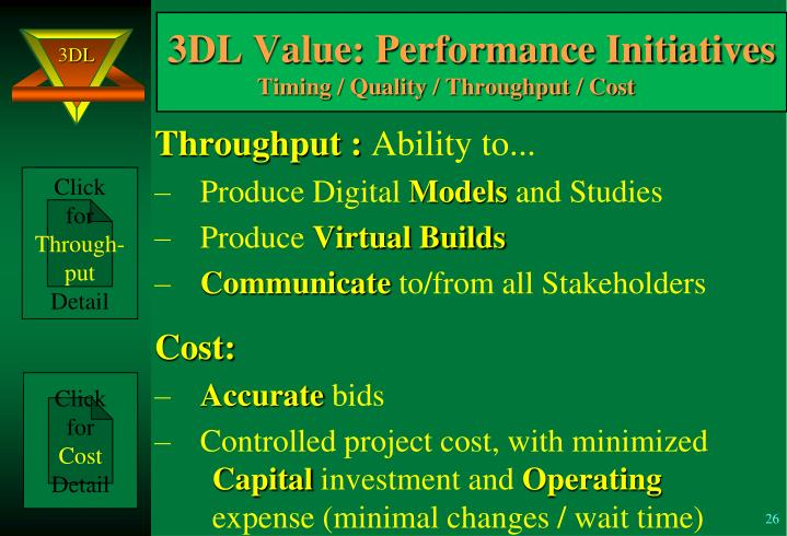 3DL Value: Performance Initiatives