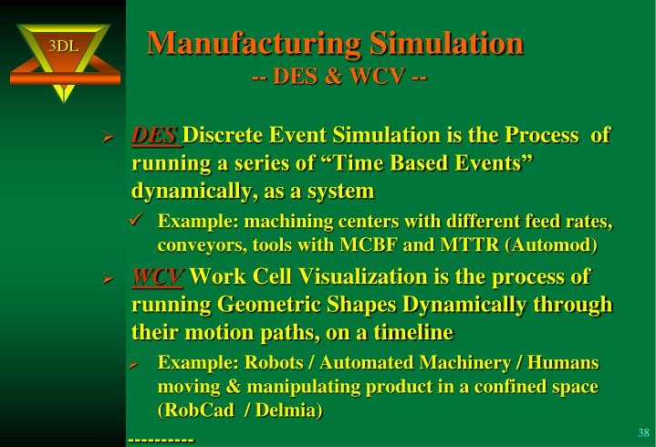 Manufacturing Simulation
