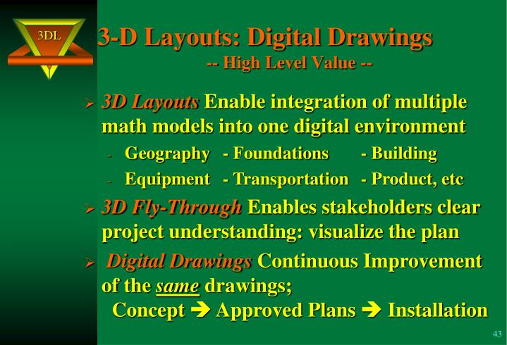 3-D Layouts: Digital Drawings