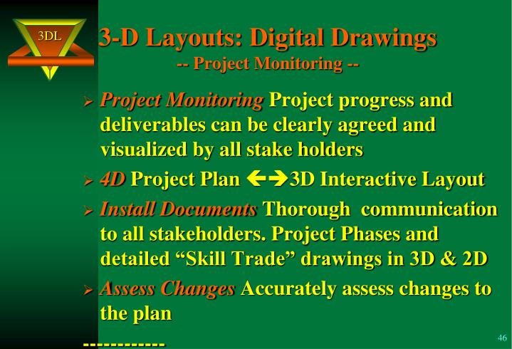 3-D Layouts: Digital Drawings