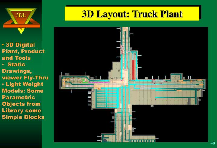 3D Layout: Truck Plant