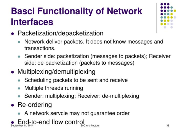 Basci Functionality of Network Interfaces