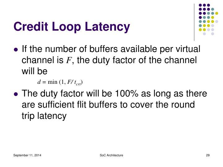 Credit Loop Latency