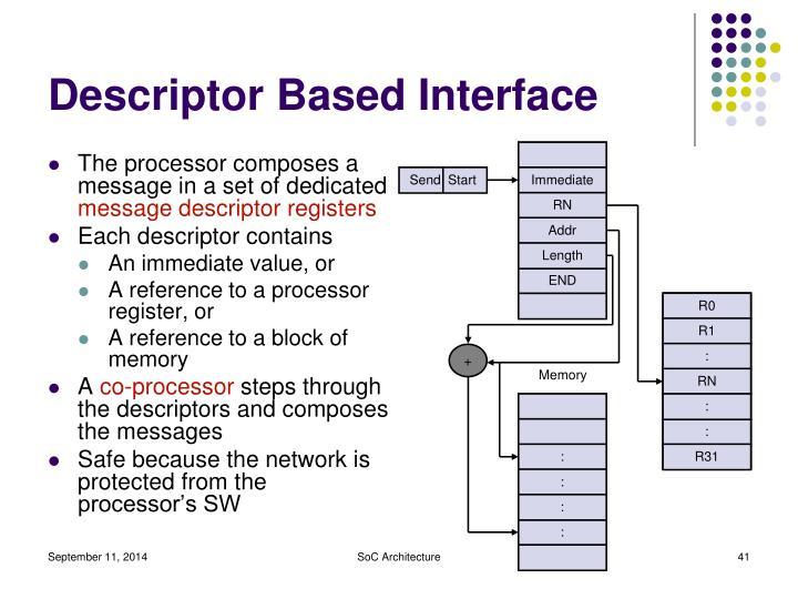 Descriptor Based Interface