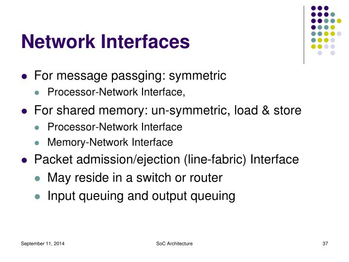 Network Interfaces