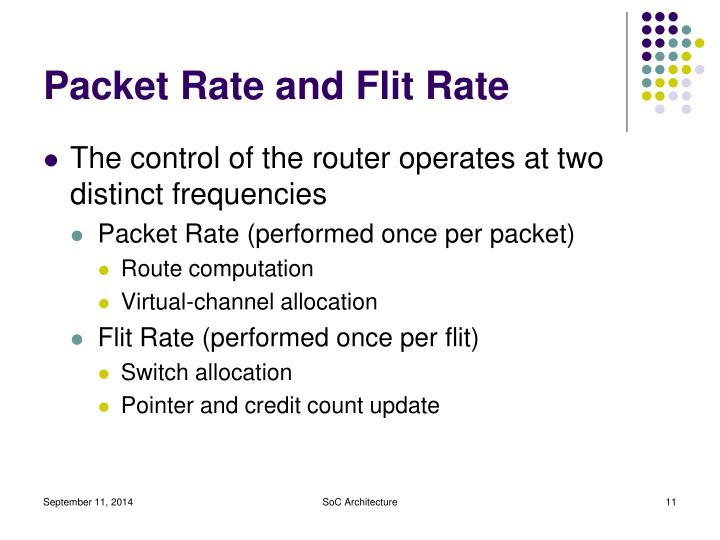 Packet Rate and Flit Rate