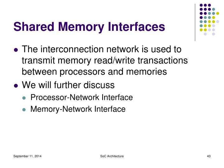 Shared Memory Interfaces