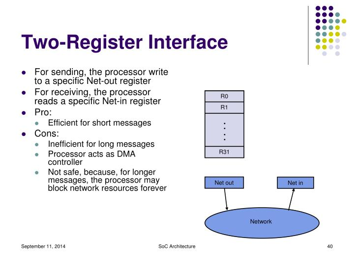 Two-Register Interface