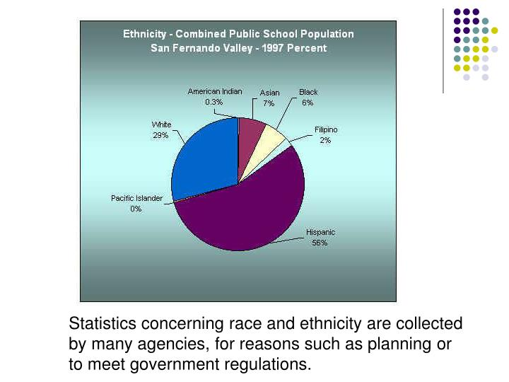 Statistics concerning race and ethnicity are collected by many agencies, for reasons such as planning or to meet government regulations.
