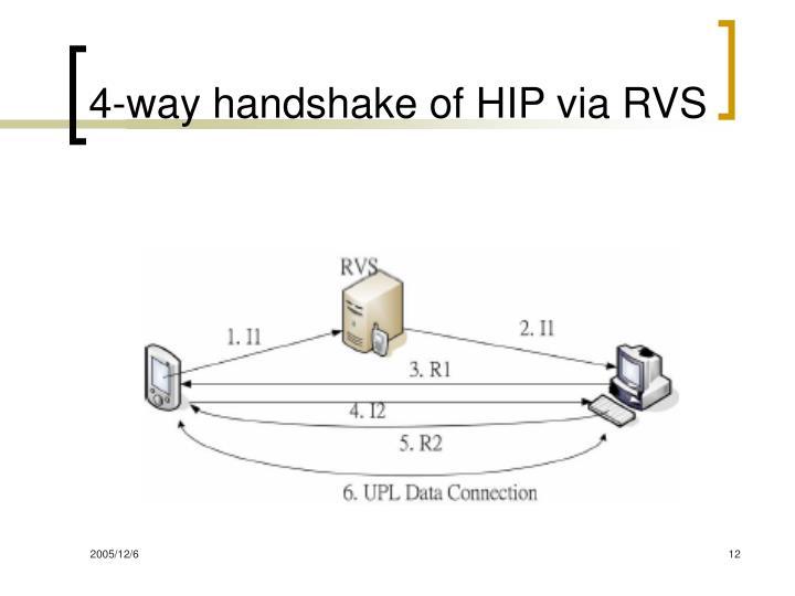 4-way handshake of HIP via RVS