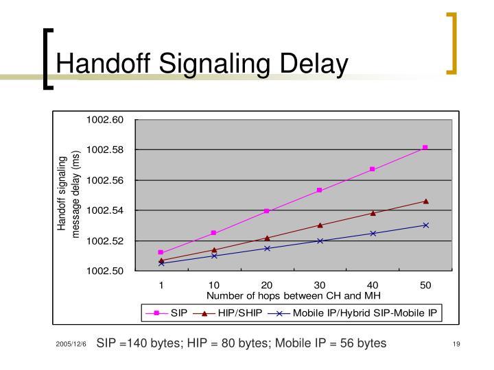 Handoff Signaling Delay