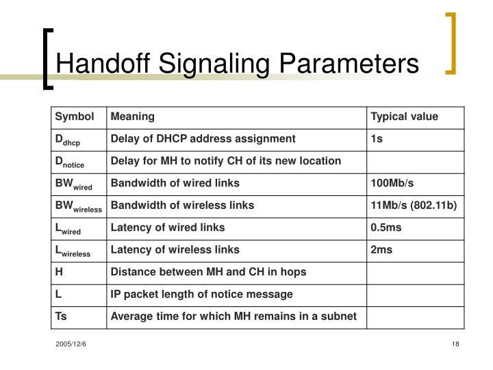 Handoff Signaling Parameters