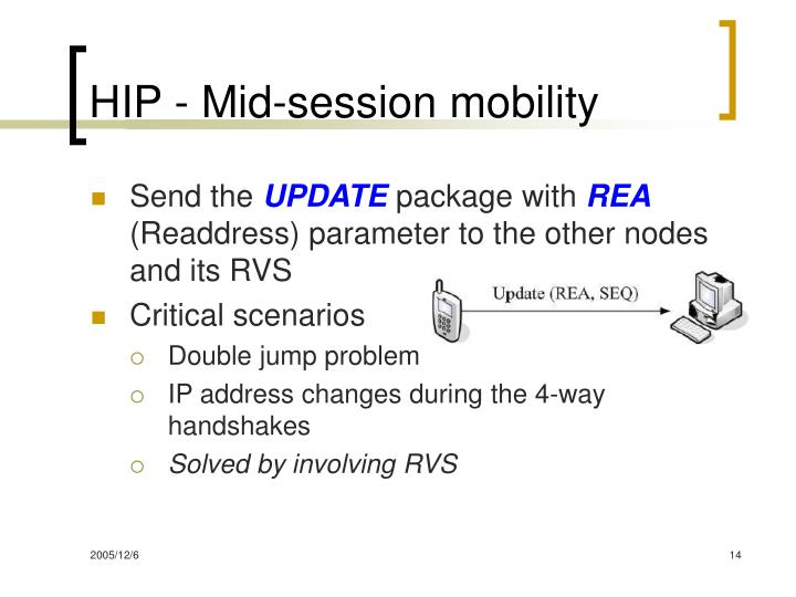 HIP - Mid-session mobility