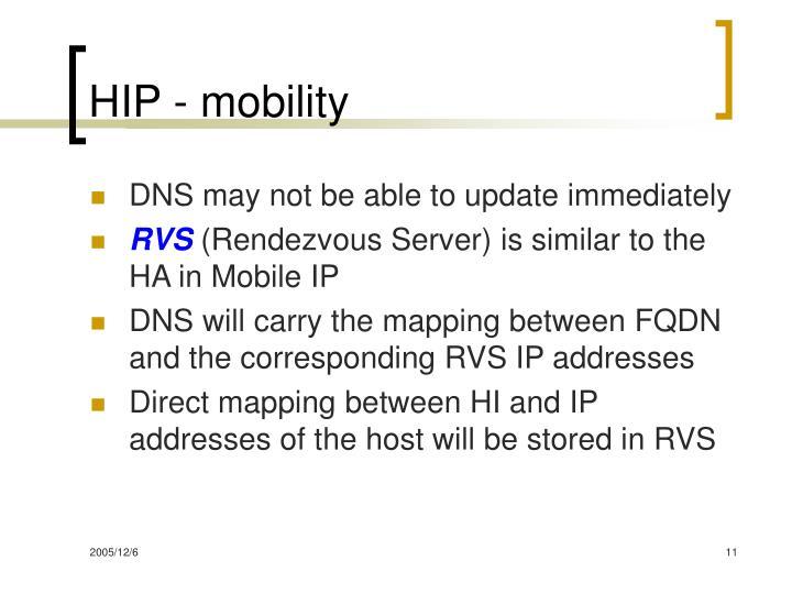 HIP - mobility